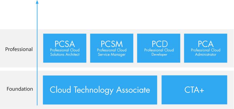 cloud-graphic